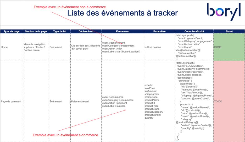 exemple plan de tracking