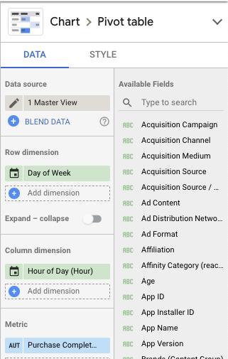 Les tableaux sur Google Data Studio