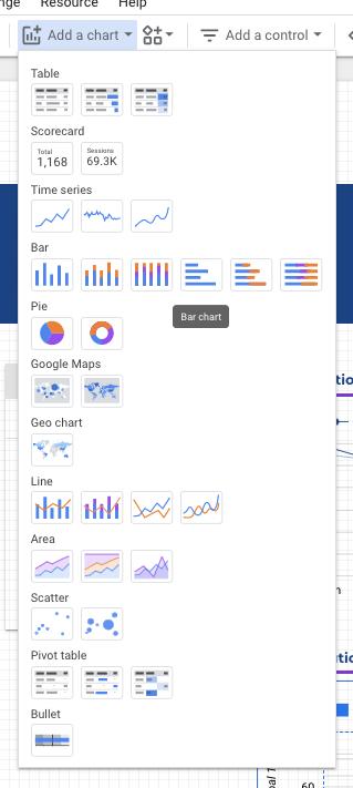 Les breakdown dimensions sur Google Data Studio
